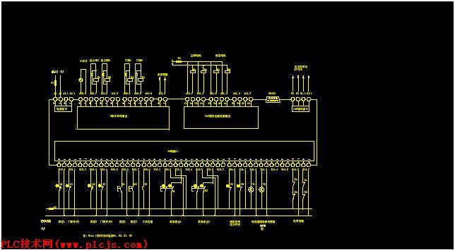 plc舞台灯光设计