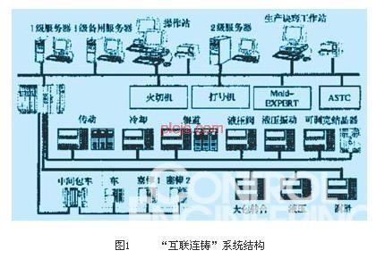 机械振动知识框架图