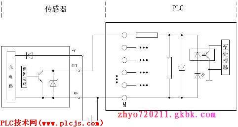 图9:pnp输入时连接plc接线图 图10:npn输入时连接plc接线图 以上简单