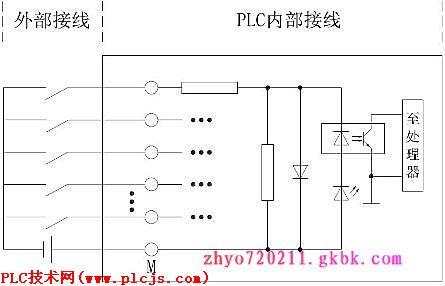 plc数字量输入电路的形式