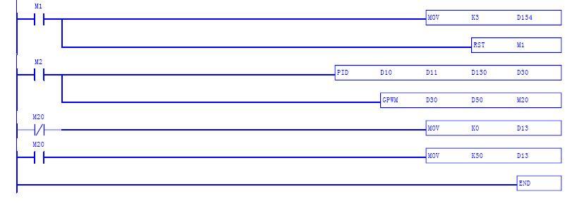 在温度环境下,台达plc的pid控制提供了自动调整参数功能,无需去
