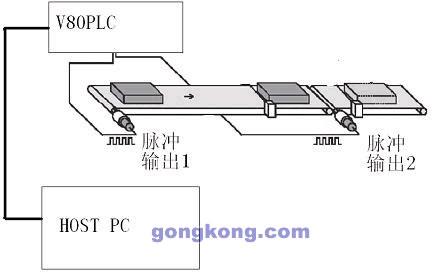 六极两路电机接线图