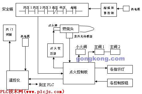 电路 电路图 电子 原理图 462_309