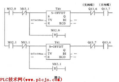 正反转控制电路限位开关接线图