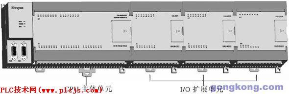 V80 系列 PLC 有 48K 的程序空间和 48K 的变量空间,适合于庞大而复杂程序的运行   ?而且,其扩展模块本身带有 CPU 芯片,极大地分担了 CPU 模块的工作,使系统的运行更加快捷和稳定。   上图的 CPU 模块采用 M40DT-DC,带有两个通信口,一个口可以在线编程,或者接监控电脑或者触摸屏,另一个 RS485 口可以用于与变频器或者其它仪表的通信。扩展模块模块分别是 E8AD2、E5THM 和 E4DA2,E8AD2 是电压输入模块,采集电子尺送过来的电压信号,用于液压和伺服的