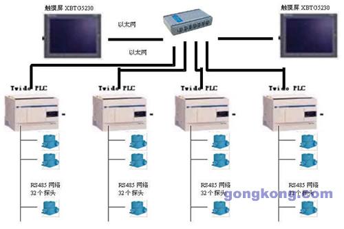 rs485通讯接线方法图