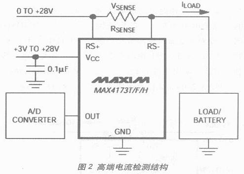 高端电流检测电路及原理