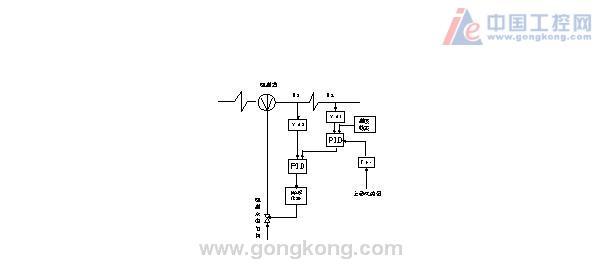 减小了汽温控制系统的波动;降低了电机烧毁几率