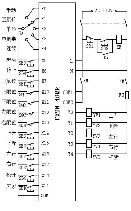 三菱plc控制系统设计范例(2)fx2n-48mr