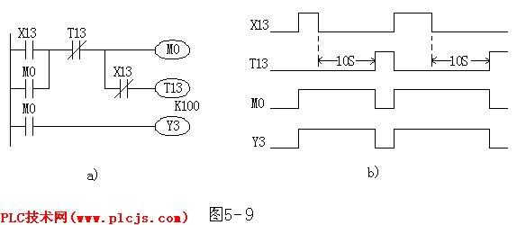 断电延时动作的PLC程序梯形图-PLC技术网-p