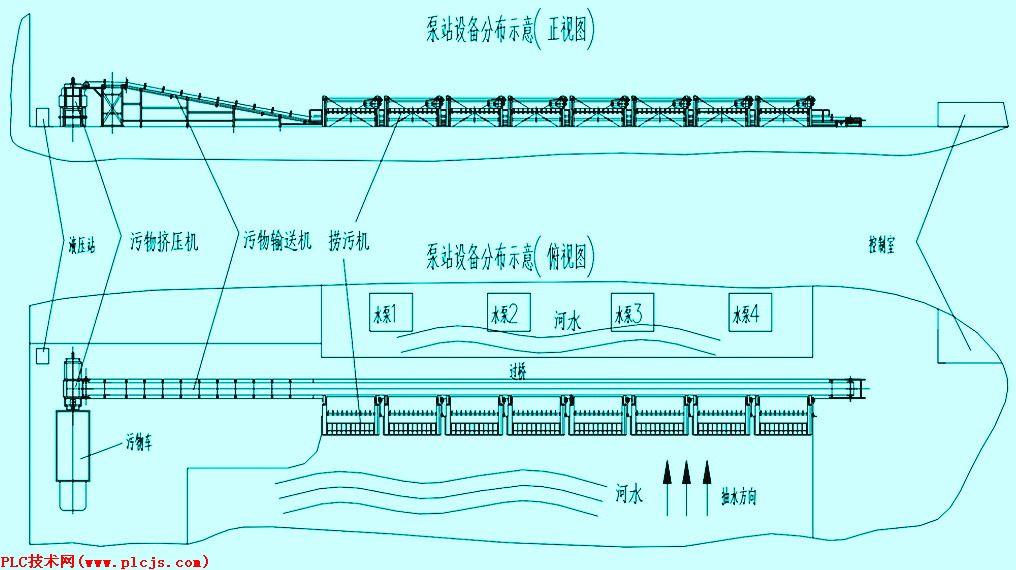双重互锁plc硬件接线图