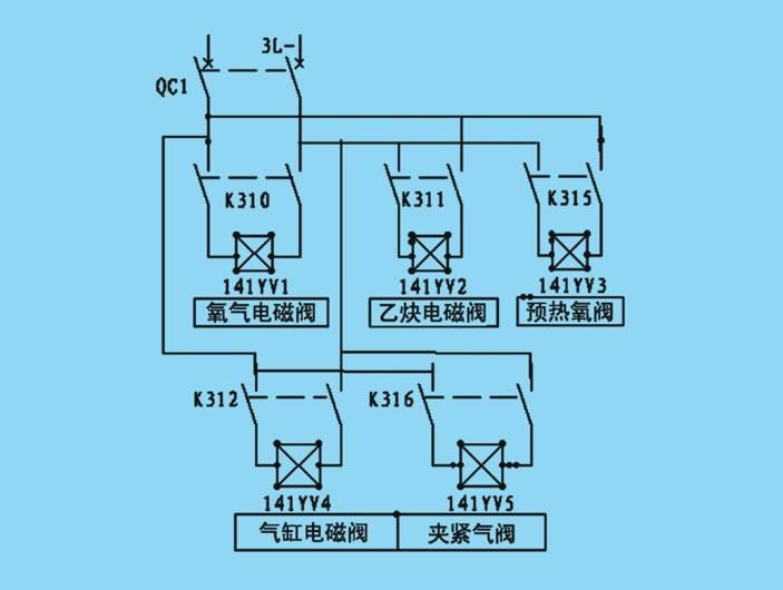 自动剪切时控制气缸电磁阀线圈和夹紧气缸电磁阀线圈